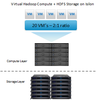 10_Server_VMware_Isilon